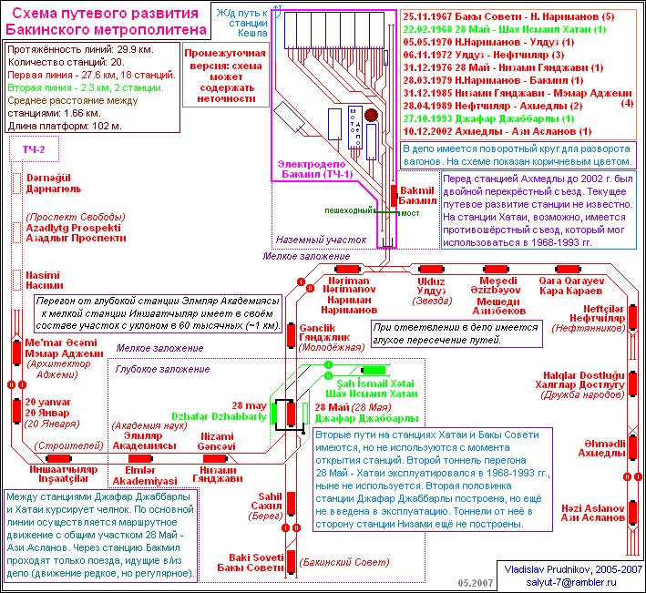 Схема метро Баку Scheme of the Baku metro.