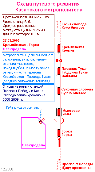 Схема путевого развития метрополитена фото 19
