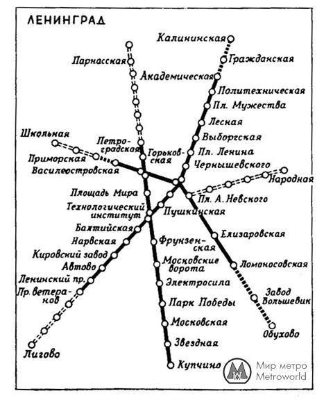 схема Ленинградского метро