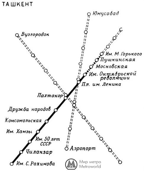 Из Советской энциклопедии.