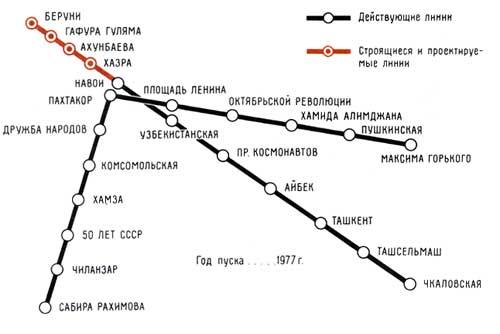 схема 1985 года.